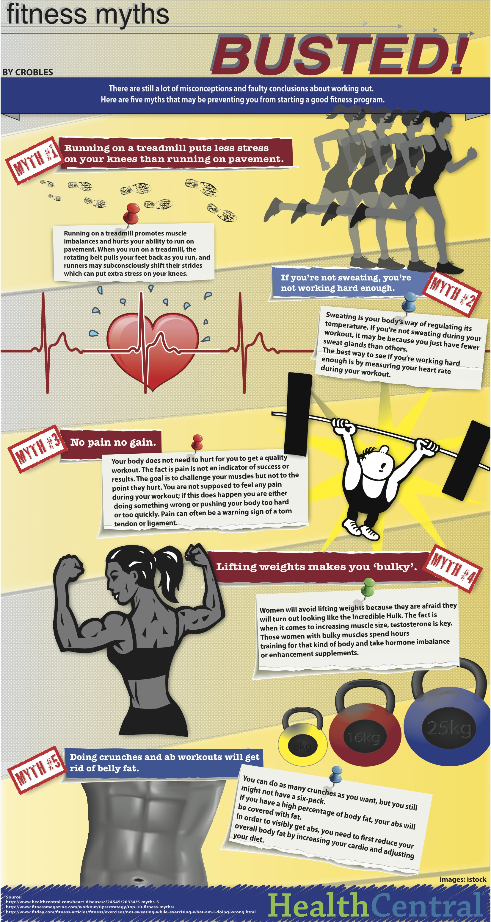Fitness myths - Busted